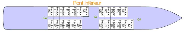 inferieur